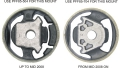 Silentbloky Powerflex Seat Leon 1P (05-08) Lower Engine Mount Insert Large race (4)